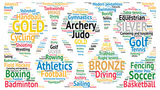 Olympic WordArt Poster
